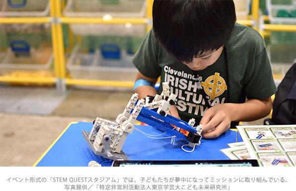 近ごろ人気のロボット教室・プログラミング教室って?第3回